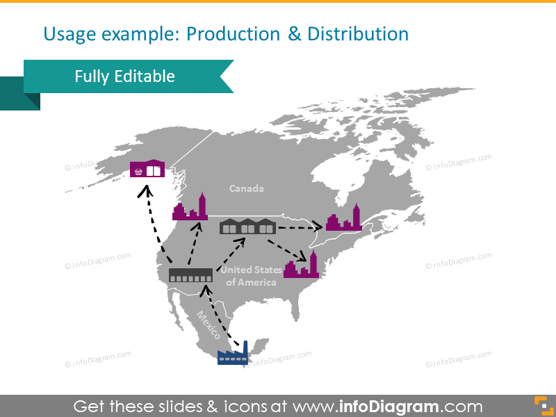 North American Map with Manufacturing Facilities: Production and Distribut…