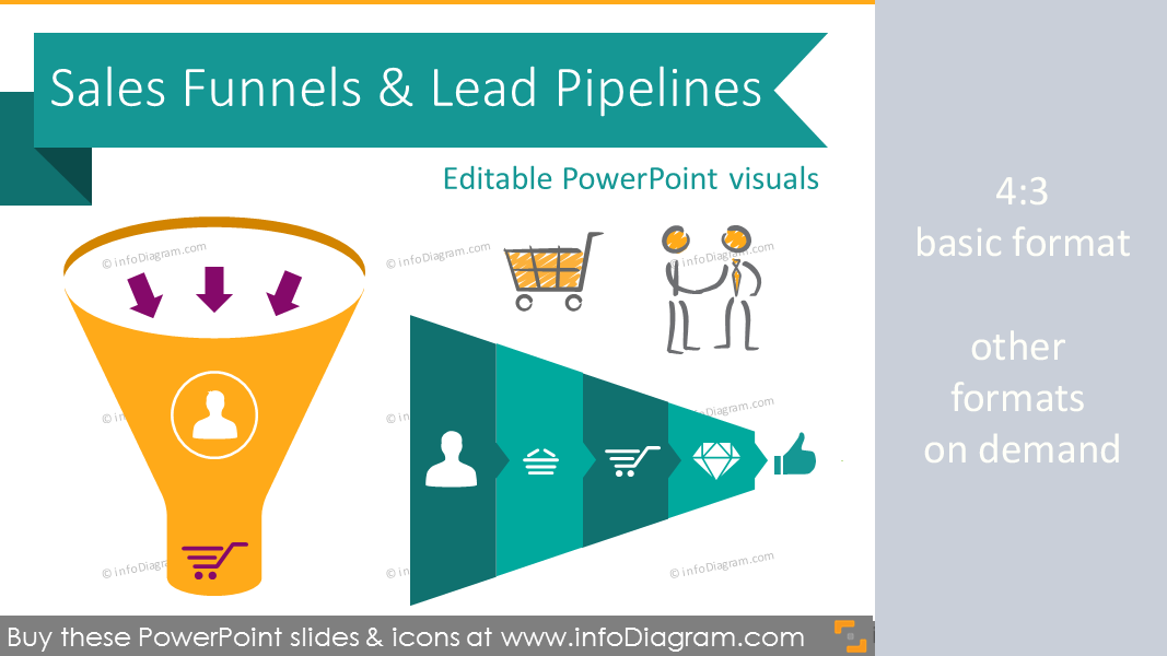 sales funnel diagram pipeline selling process ppt icons template chart, Modern powerpoint