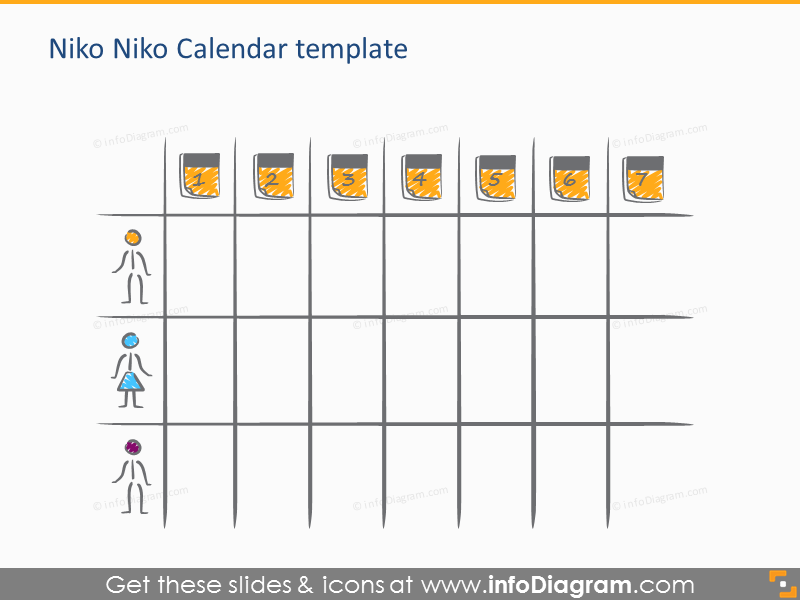 Niko Niko calendar template scrum evaluation