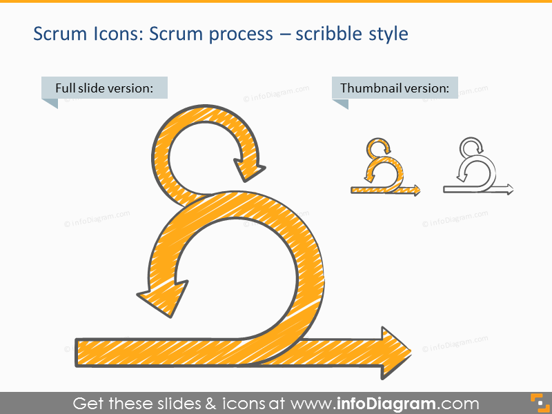 Scrum process flowchart scribble sketch hand drawn schema