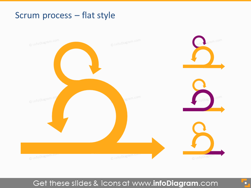 Scrum process diagram flat loop shape template
