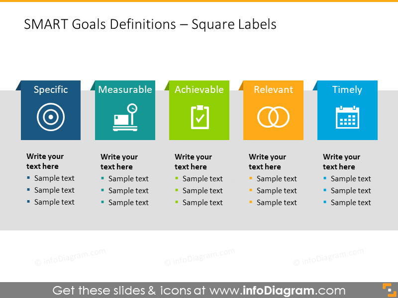 SMART goals definitions with square labels