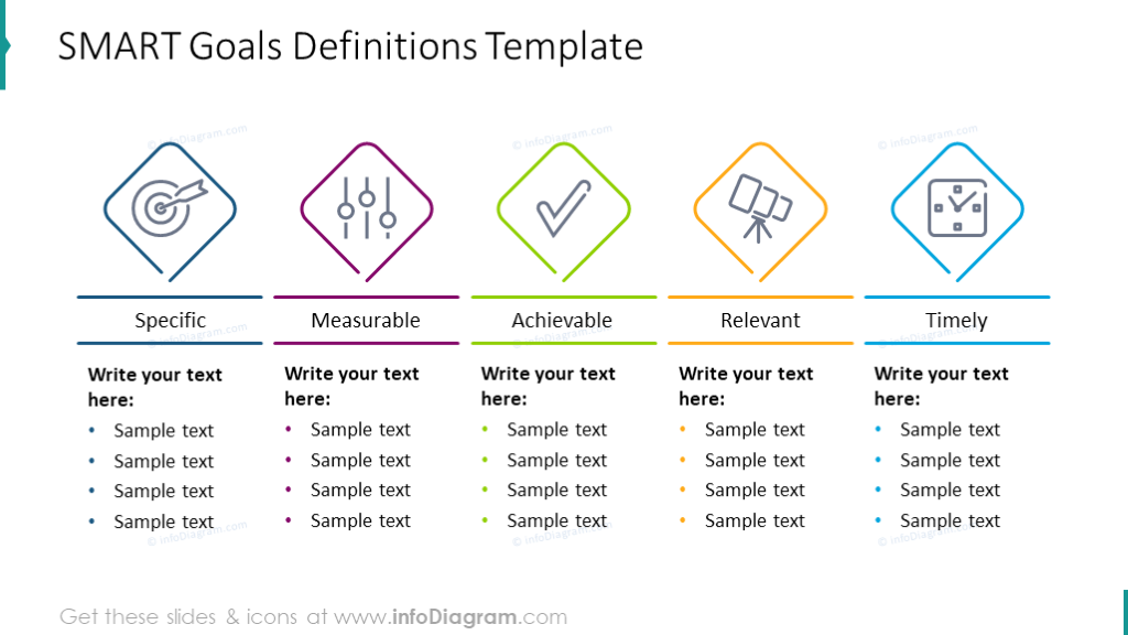 SMART goals definition table with outline icons