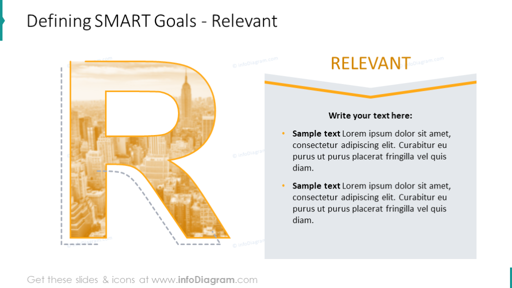 Defining SMART goals intended for presenting Relevant elements of analysis