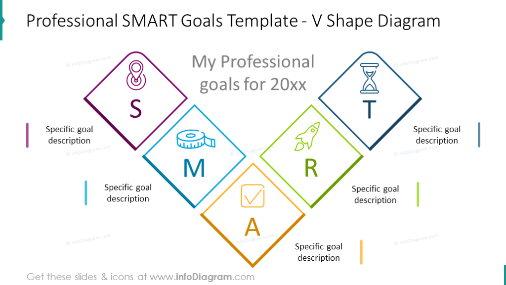 Professional SMART goals template with V shape diagram