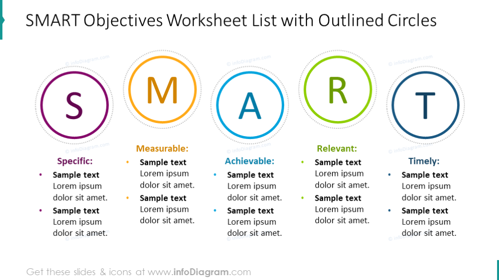 SMART objectives worksheet list presented with outline circles