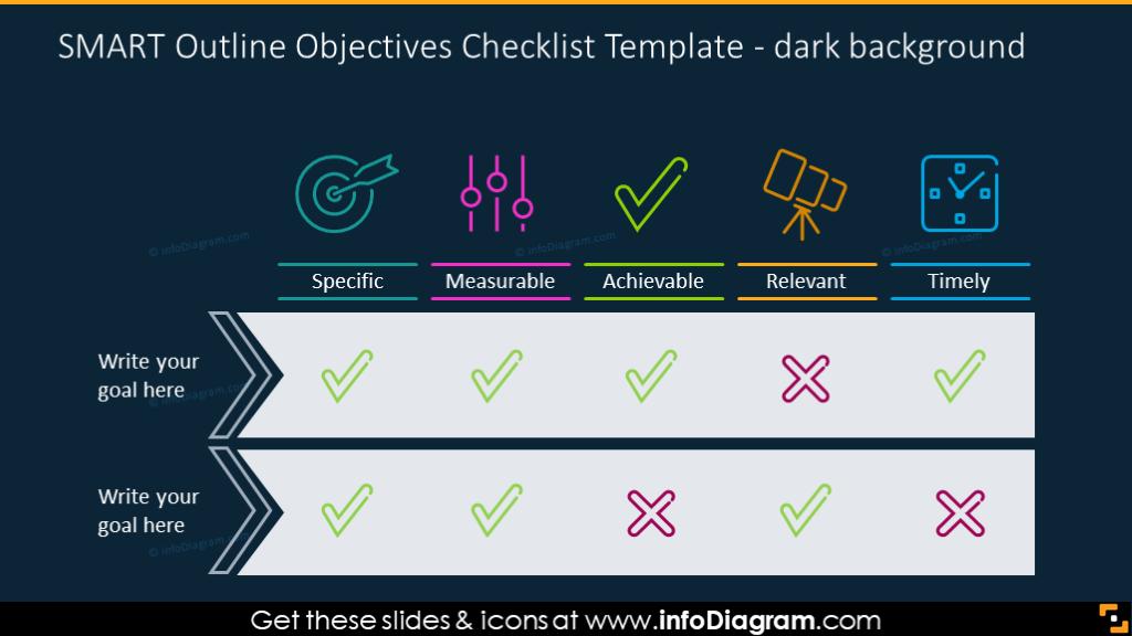 SMART outline objectives checklist template on a dark background