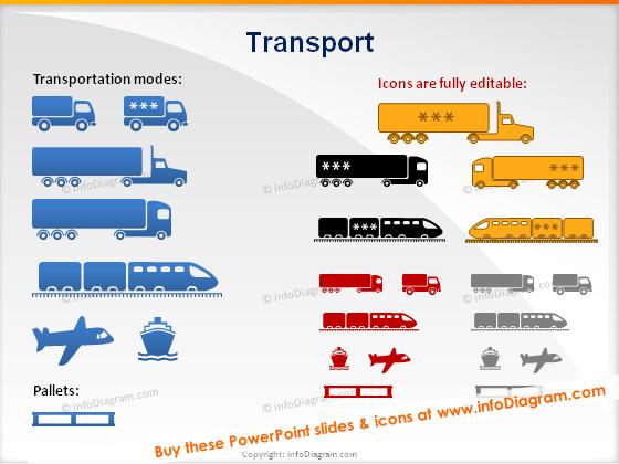 transport truck lorry plane ship pallet symbol scm logistics clipart