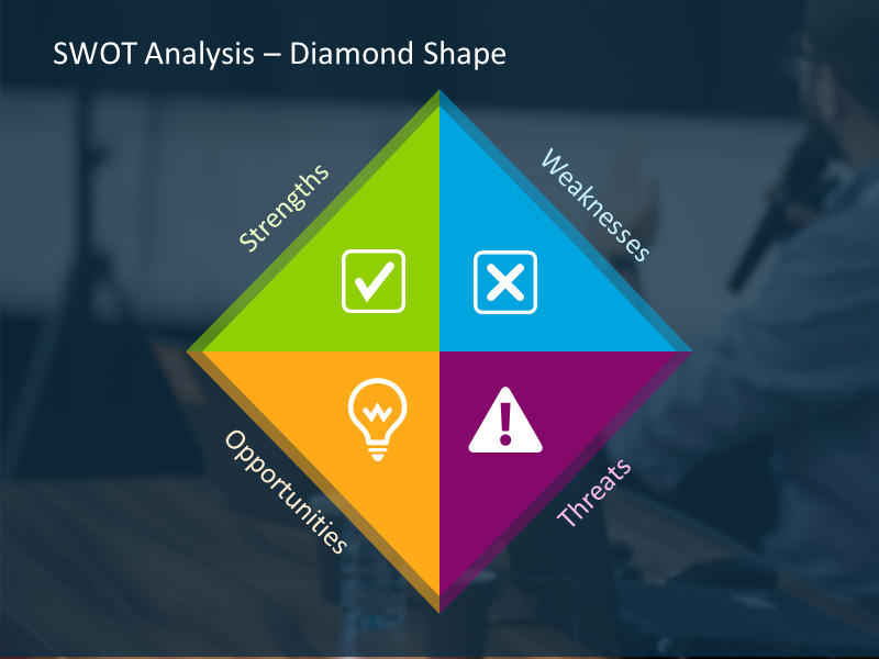 SWOT analysis illustrated with diamond shape