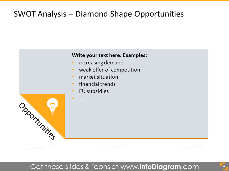 Opportunities illustrated with the diamond diagram