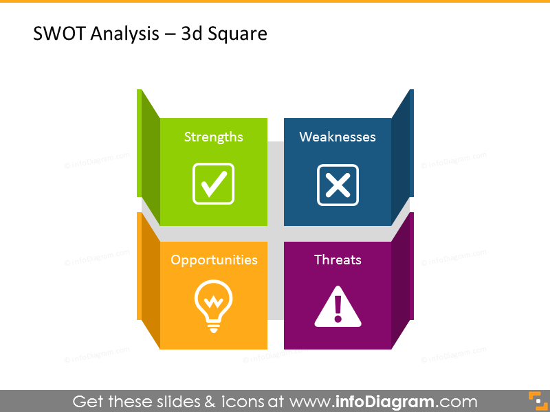 SWOT analysis illustrated with 3D squares
