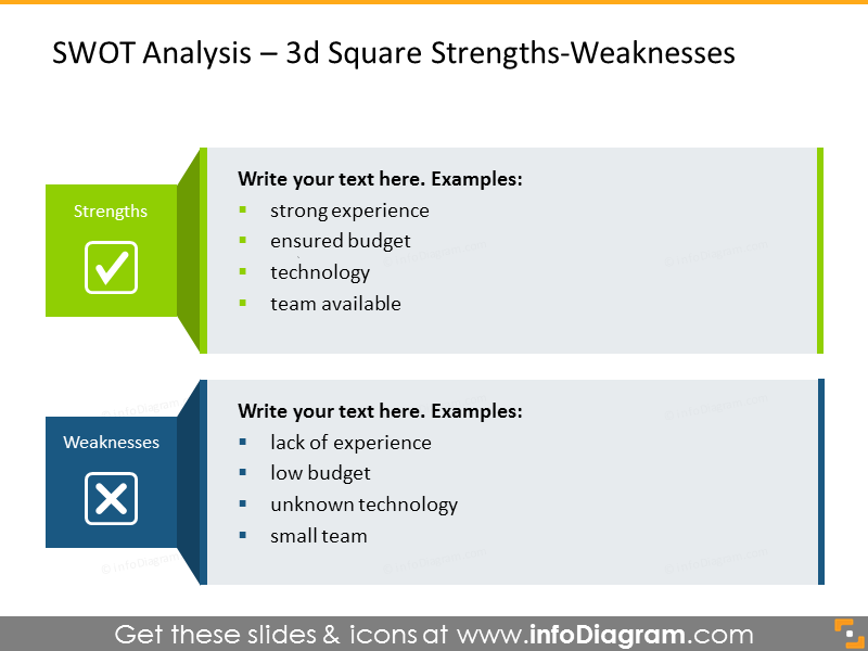 Analysis of company's strengths and weaknesses illustrated with 3D squares