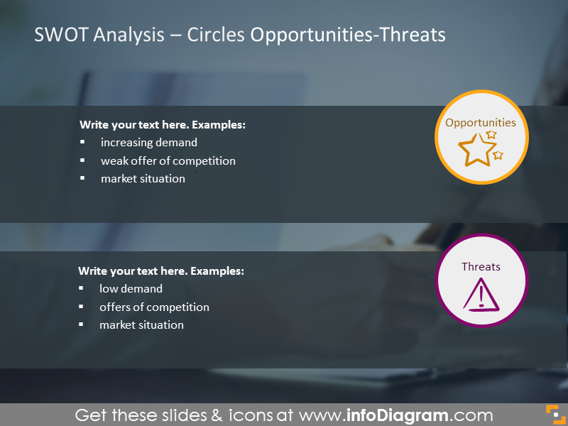 Threats and Opportunities illustrated with circles and text description