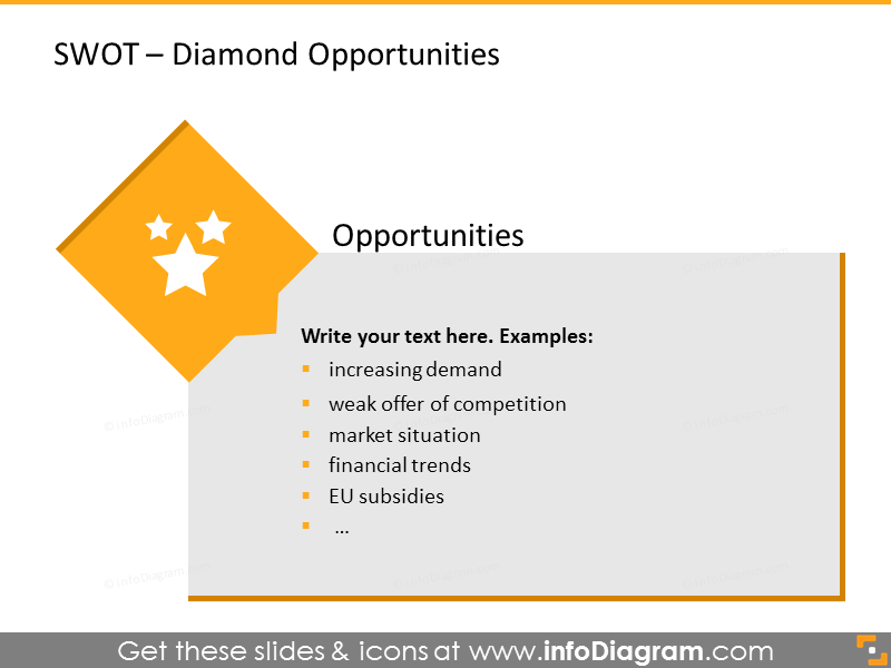 Analysis of opportunities illustrated with diamond graphics