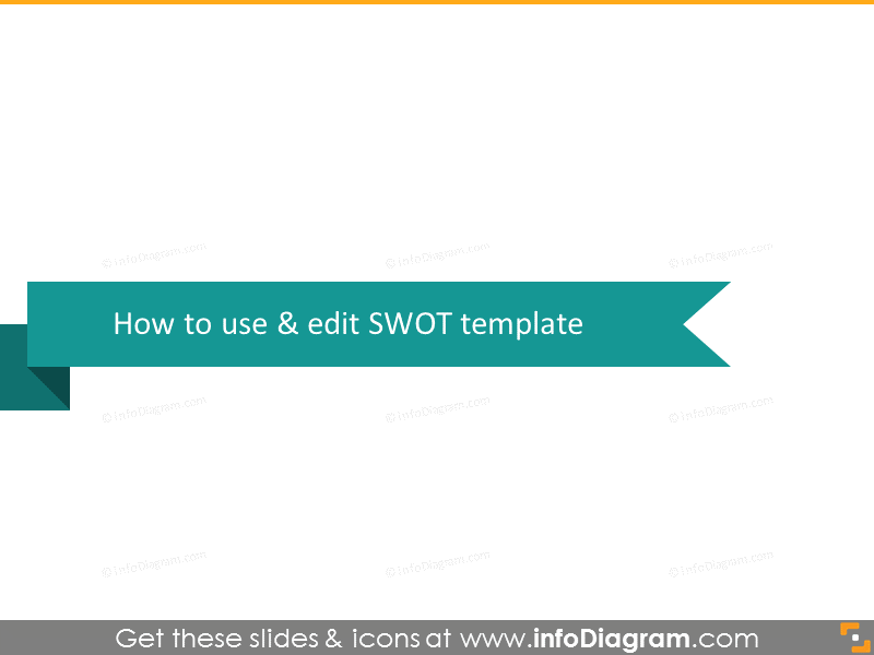 How to use SWOT template