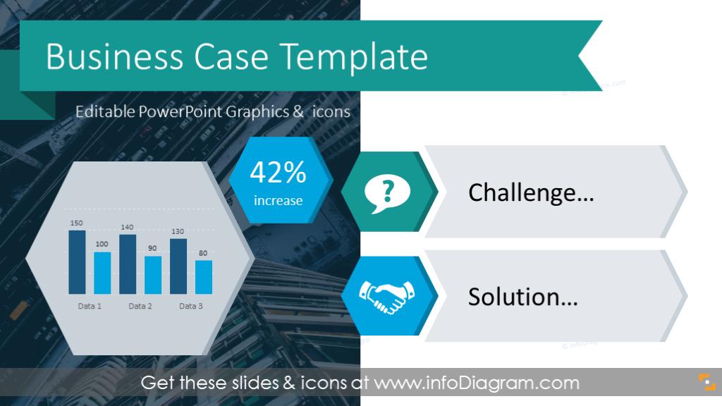 Business case format.
