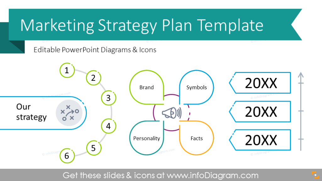 Marketing Strategy Plan Presentation (PPT Template)