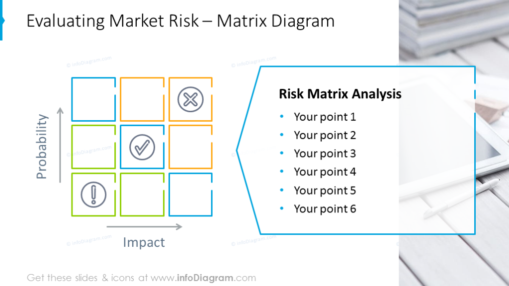 Risk matrix diagram with outline icons and text description