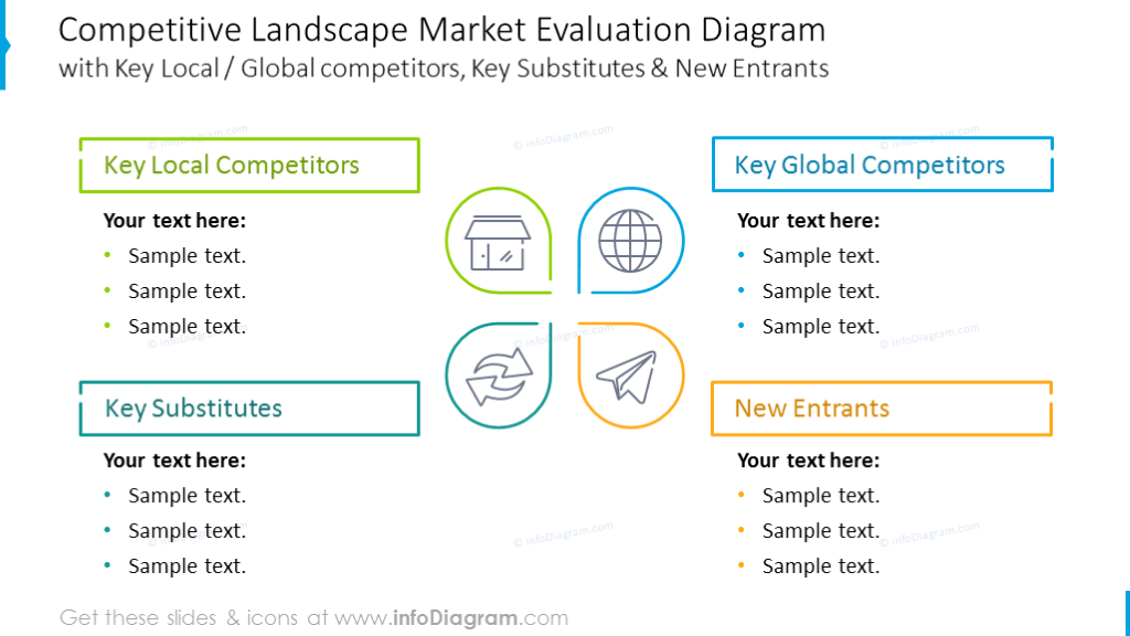 Competitive landscape market diagram illustrated with outline graphics