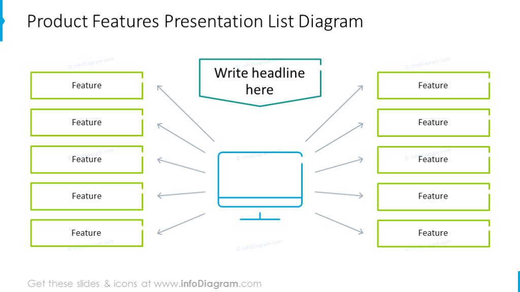 Product features outline list diagram