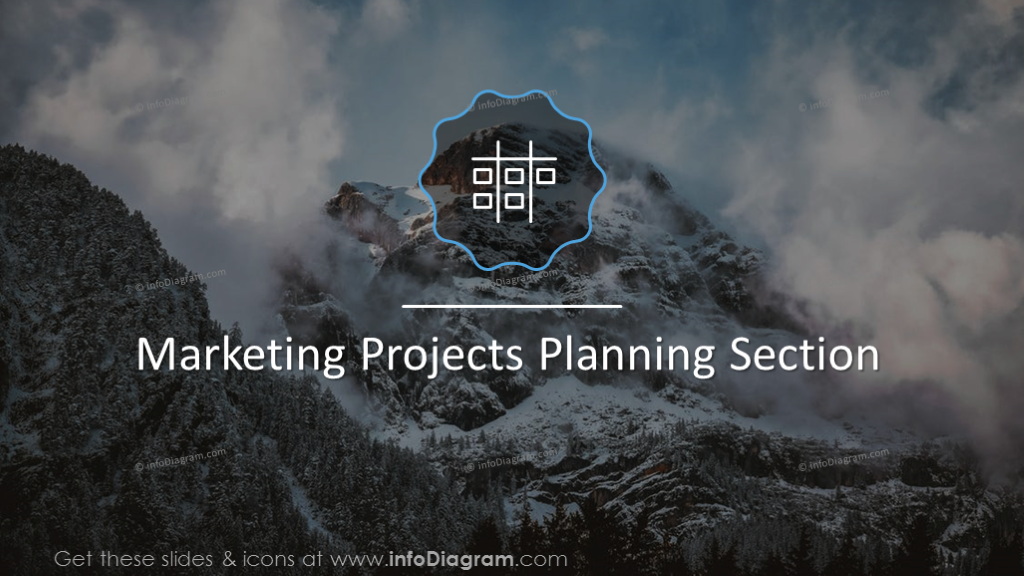 Marketing planning section slide on a picture background