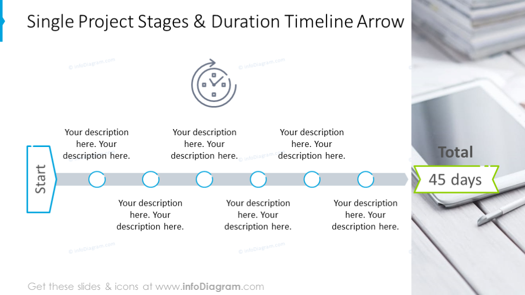 Project stages and duration timeline shown with flat arrow and icons