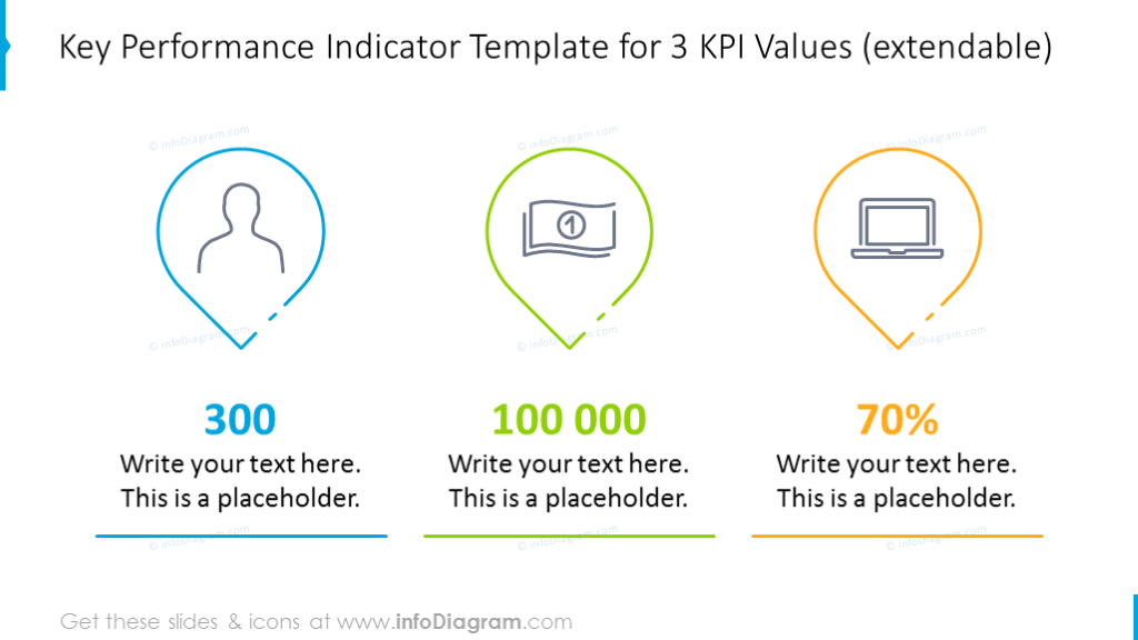 Key performance indicators shown with multicolor icons and description