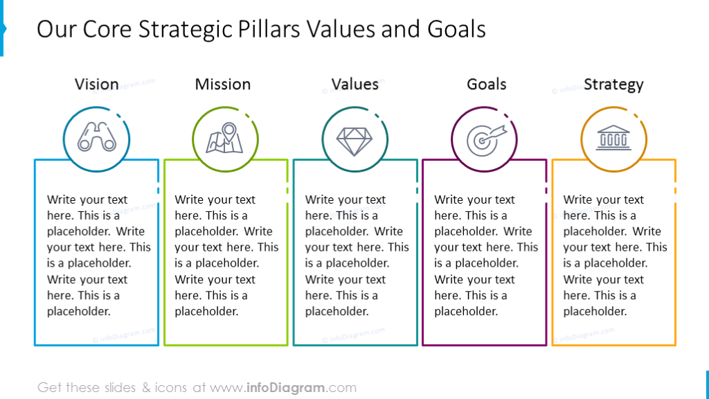 Company strategy, values and goals illustrated with pillars chart