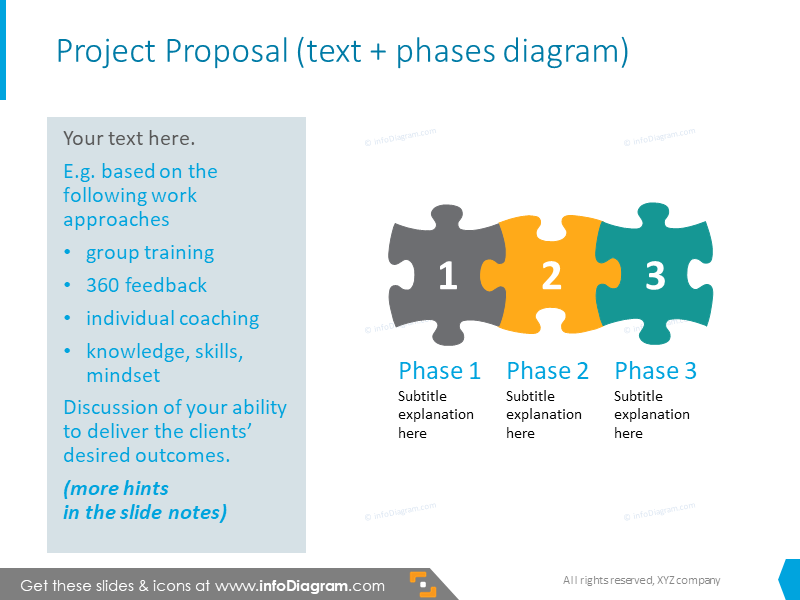 Project proposal slide with puzzle chart and text description