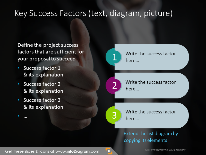 Key success factors on business background