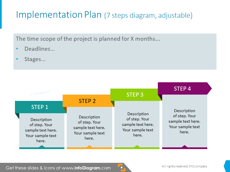 Implementation plan slide illustrated with 4 steps