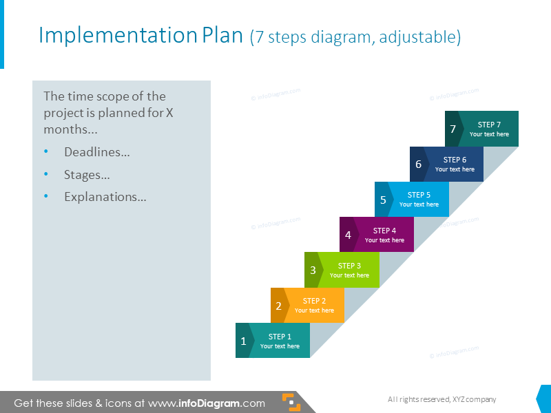 Example of implementation plan showed with 7-steps stairway