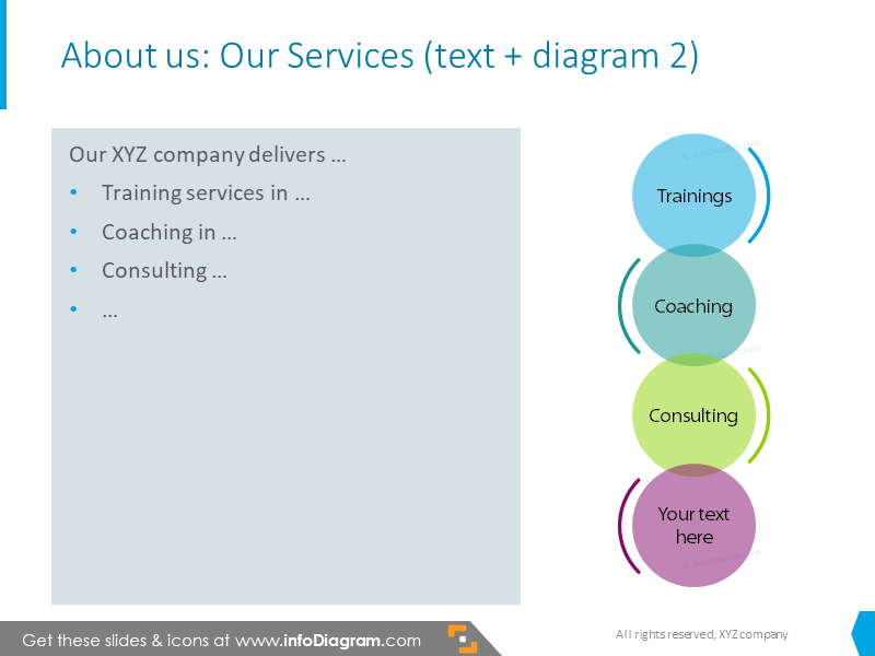 Example of the company team slide illustrated with text and flat circles