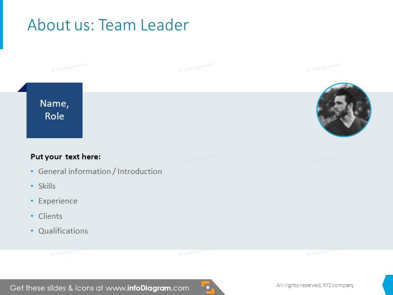Sample slide for team leader business profile