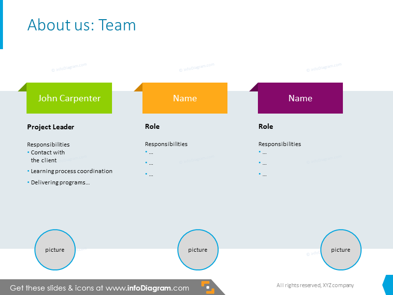 Example of the team informationslide with text description for each member