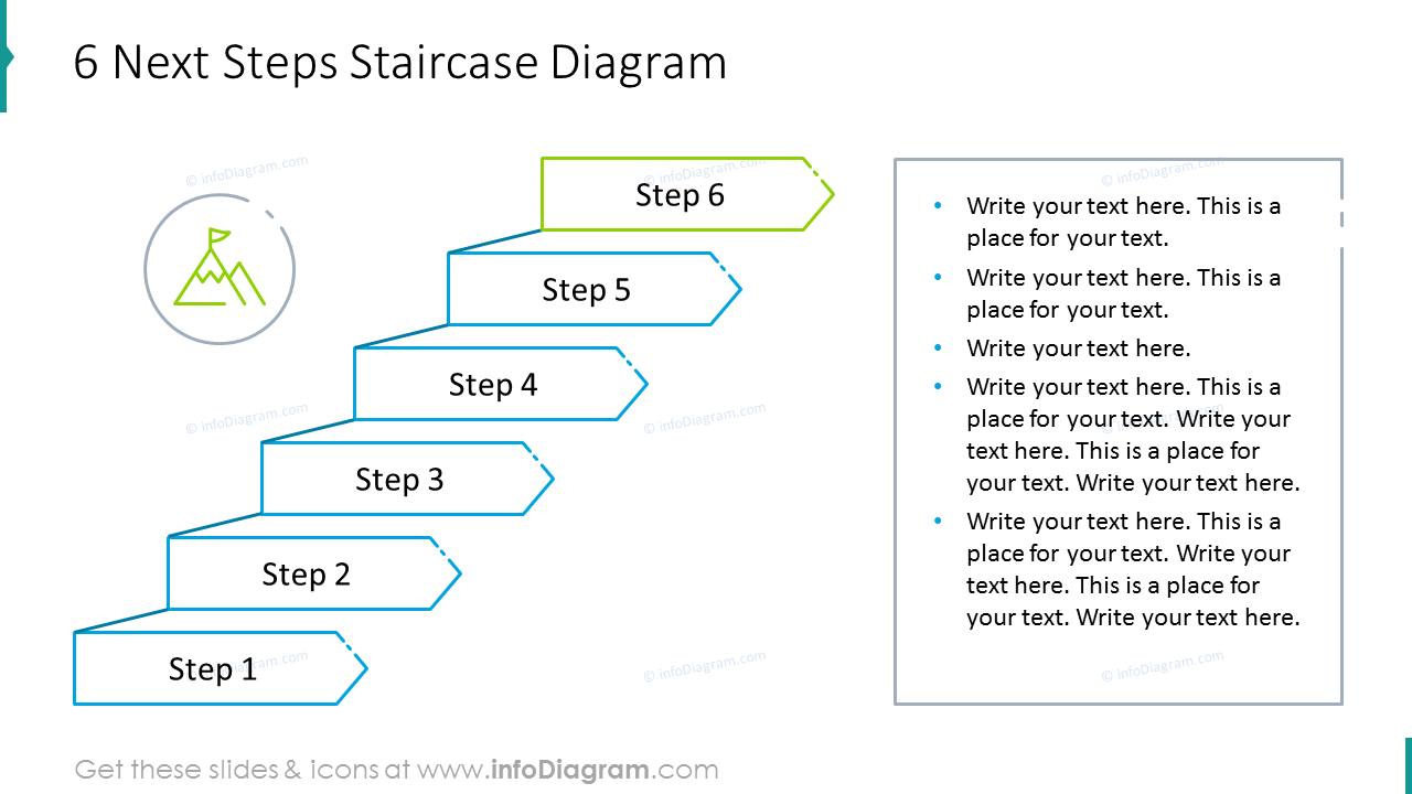Six next steps staircase diagram