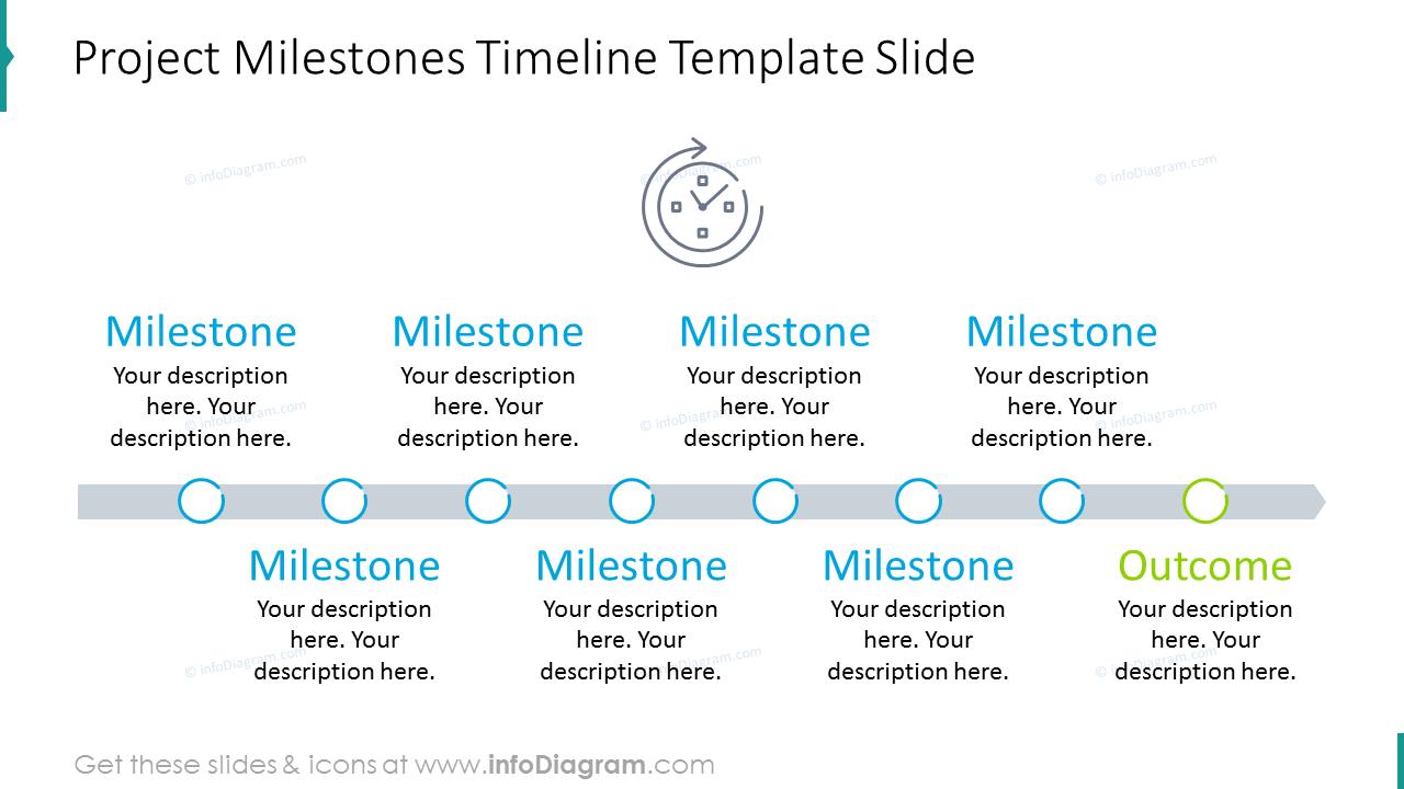 Project milestones timeline template slide