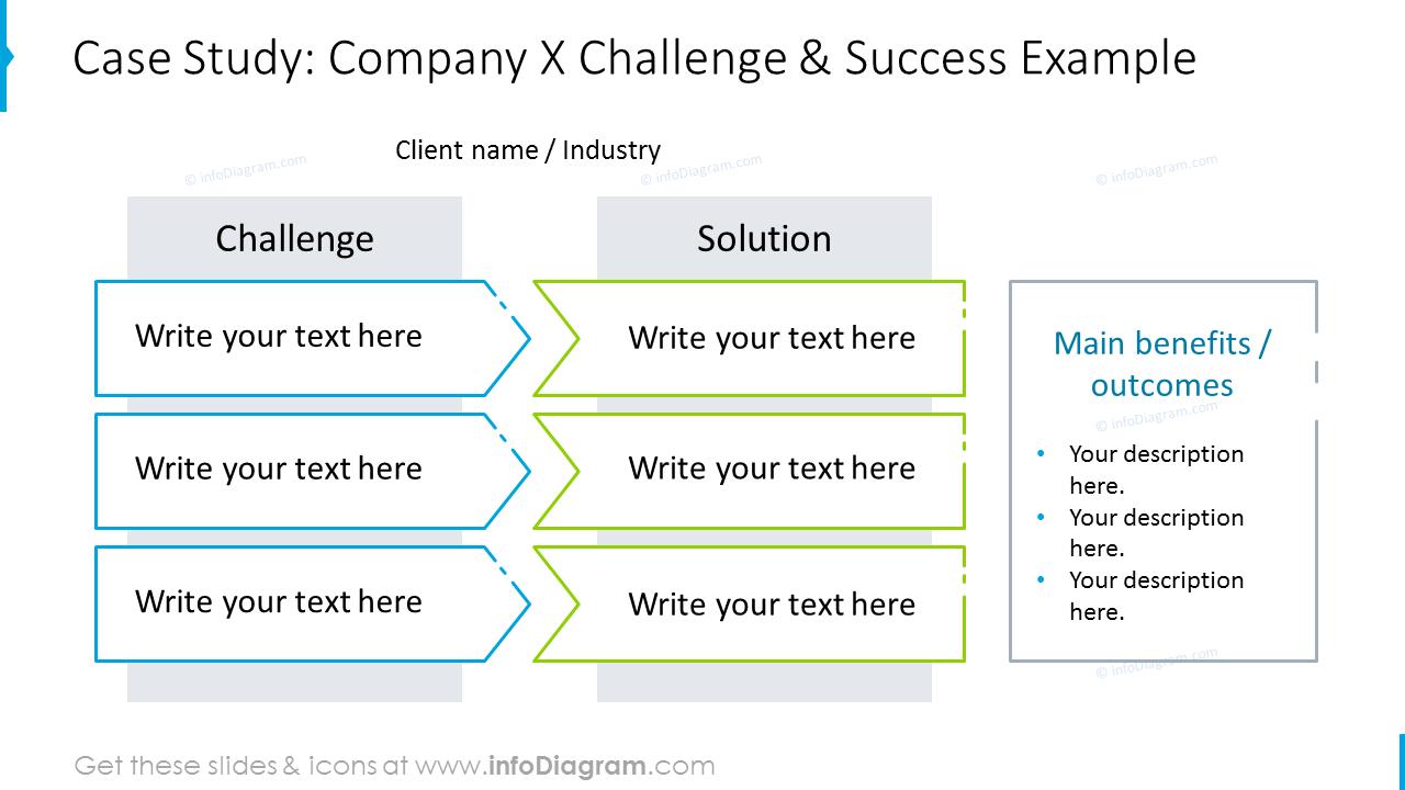 Company challenge and success comparison table