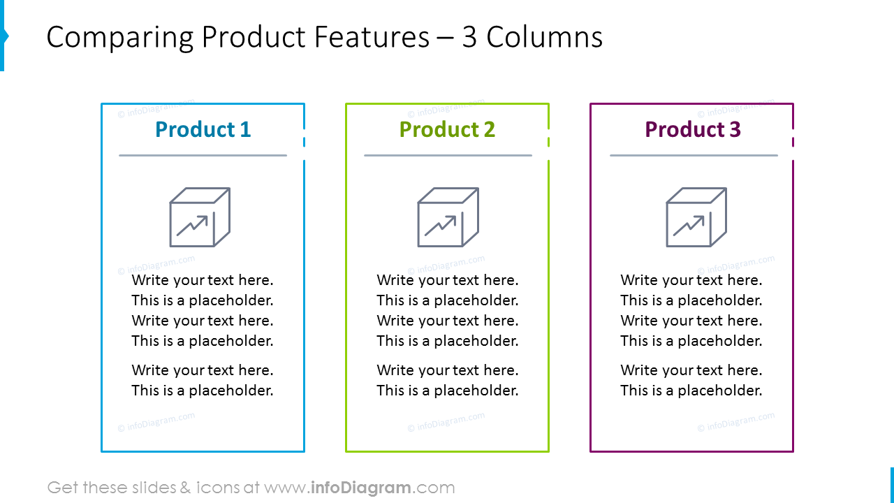 Comparing product features template with three columns