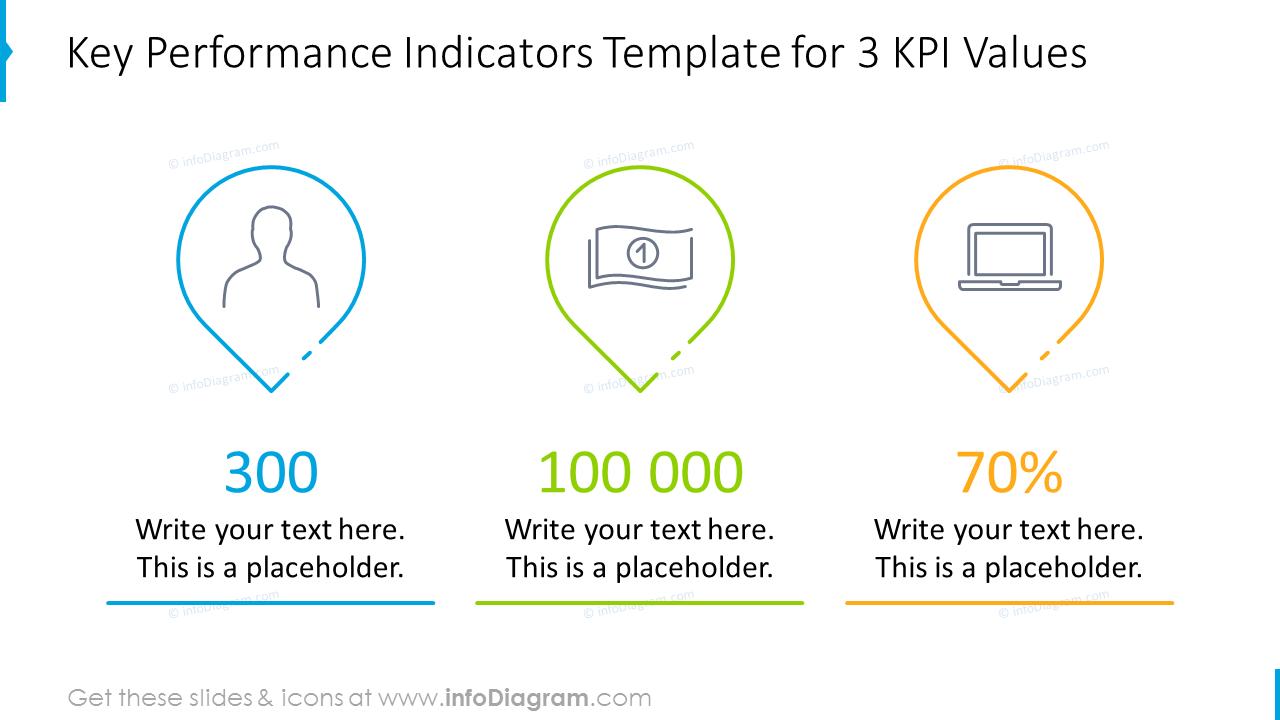 Key performance indicators outline graphics with short description