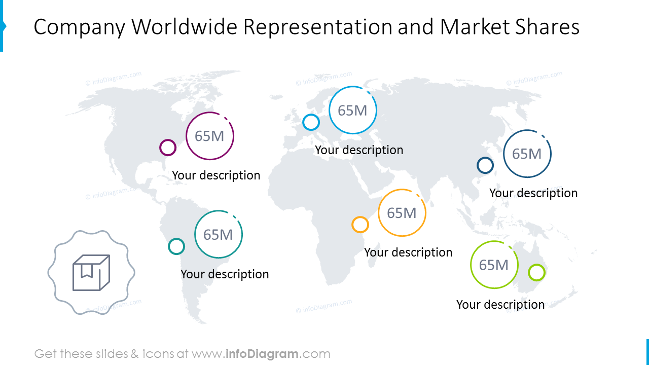 Company worldwide representation map with values