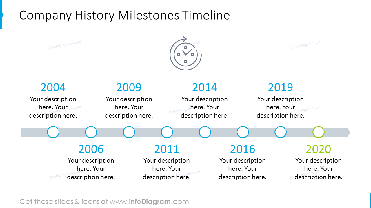 History milestones timeline with short text description