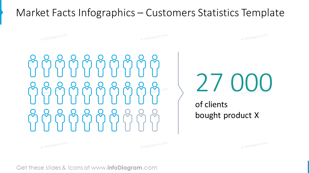 Customer statistics template shown with people icons