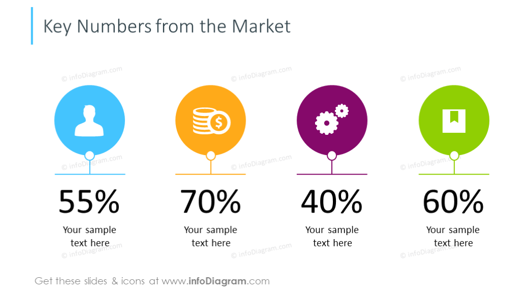 Key market numbers illustrated with description and icons