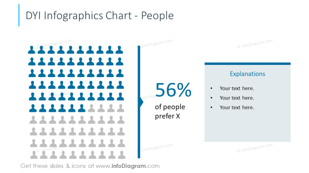 Infographics chart illustrated with people graphics