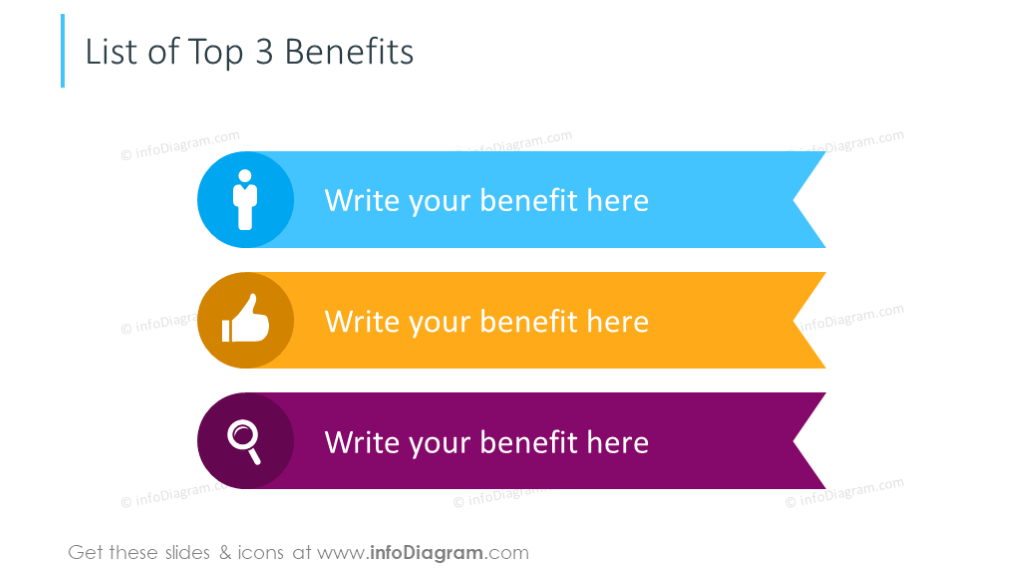 Benefits of the webinar organized in color list