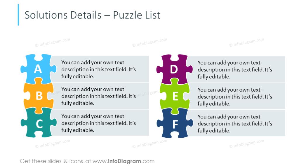 Puzzle list diagram for showing solution details