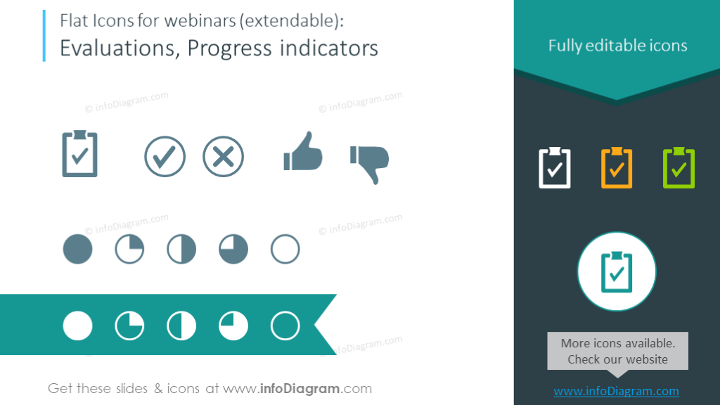 Evolution and progress indicators for webinars