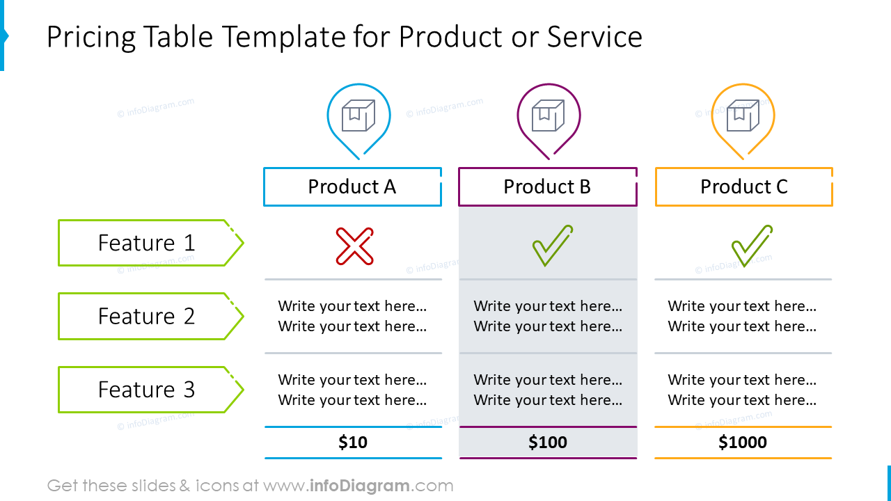 Pricing table example: product and service