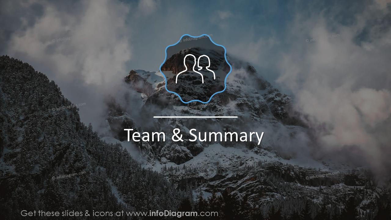 Team and summary diagram